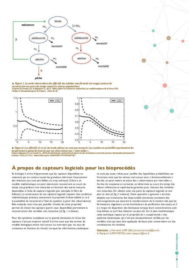 Systèmescomplexes 11 À propos de capteurs logiciels pour les bioprocédés En biologie, il arrive fréquemment que les capteu...