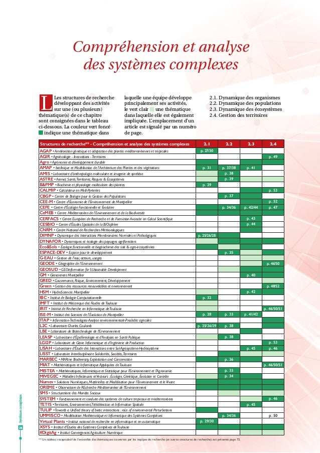 Systèmescomplexes 24 Compréhension et analyse des systèmes complexes Les structures de recherche développant des activités...