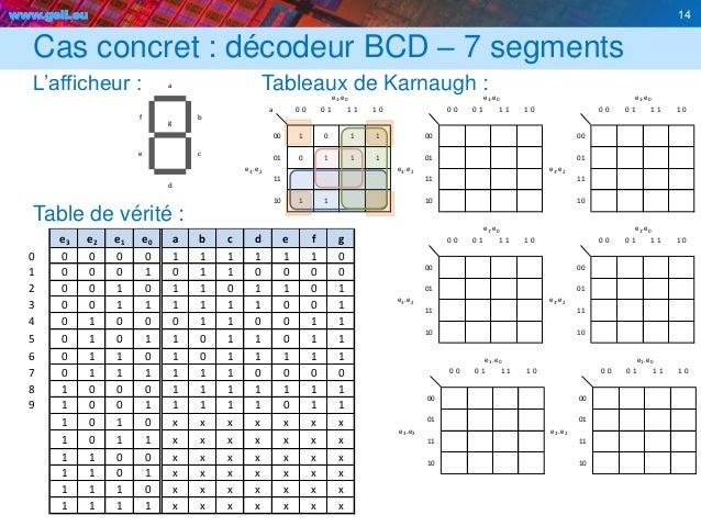 Op rateurs logiques syst mes combinatoires et s quentiels - Table de verite multiplexeur 2 vers 1 ...