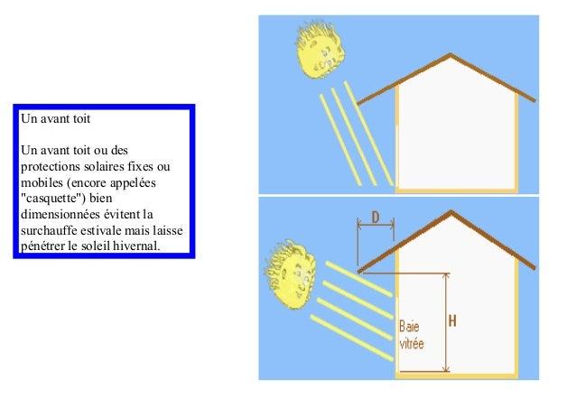 casquette solaire maison ventana blog. Black Bedroom Furniture Sets. Home Design Ideas
