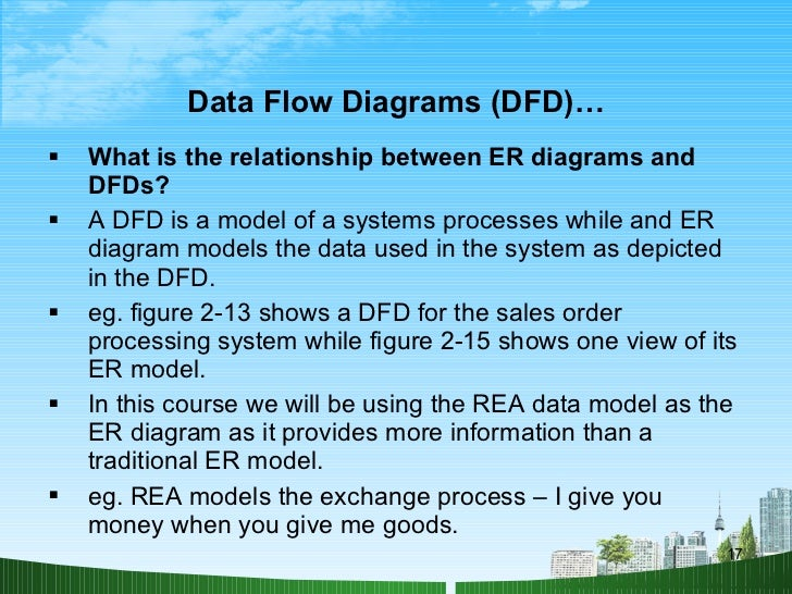 System flow charts doms data flow diagrams dfd ccuart Gallery