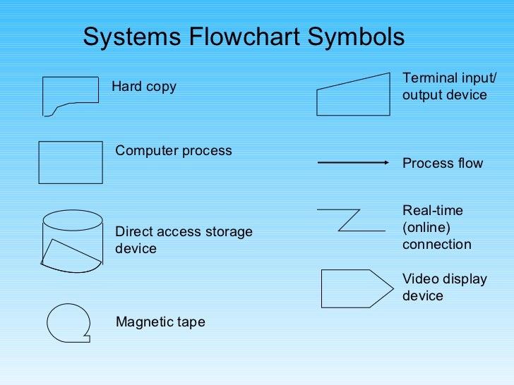 system flow charts doms 30 728?cb=1327889800 system flow charts @ doms