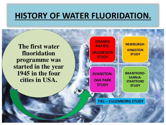 HISTORY OF FLUORIDES IN DENTISTRY PDF DOWNLOAD