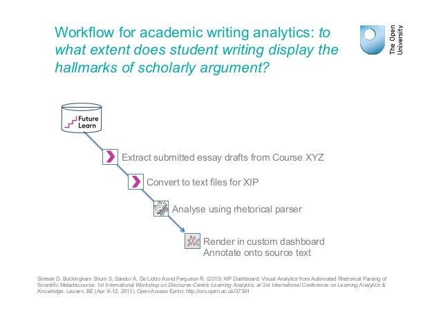 designing systemic learning analytics at the open university  annotations drools 67 workflow for academic