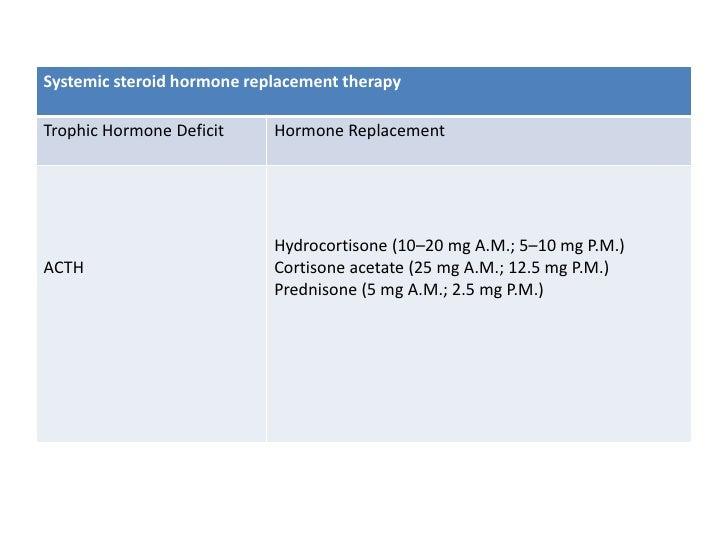 Prednisolone 5 mg Tablets (Canada) - Drugs.com