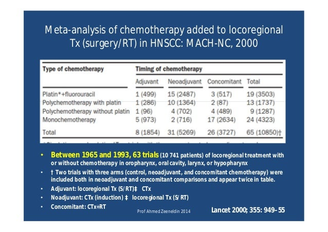 Systemic therapy in head and neck cancers 2014 1