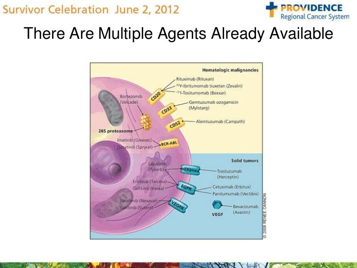 What S New In Cancer Treatment Chemotherapy Vs Targeted