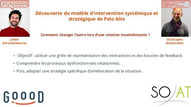 Découverte du modèle d'intervention systémique et stratégique de Palo Alto • Objectif: utiliser une grille de représenta...
