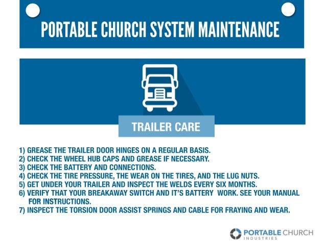 Portable Church System Maintenance Slide 2