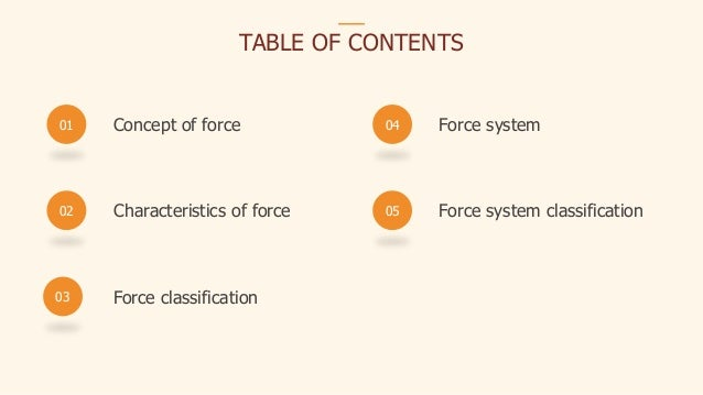 Force, types of forces and system of forces Slide 2