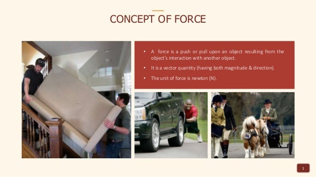 Force, types of forces and system of forces Slide 3