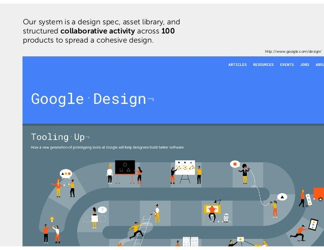 http://www.google.com/design/ The system is a toolkit (often, HTML/CSS) customized by independent teams on ∞ products to p...