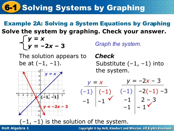 how to solve systems of linear equations youtube