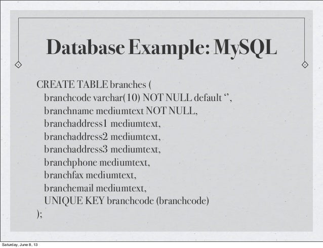 Database Example: MySQLCREATE TABLE branches (branchcode varchar(10) NOT NULL default '',branchname mediumtext NOT NULL,br...