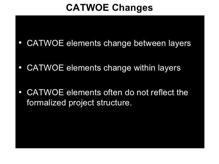 <ul><li>CATWOE elements change between layers </li></ul><ul><li>CATWOE elements change within layers </li></ul><ul><li>CAT...