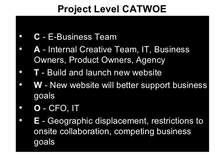 Project Level CATWOE <ul><li>C  - E-Business Team </li></ul><ul><li>A  - Internal Creative Team, IT, Business Owners, Prod...