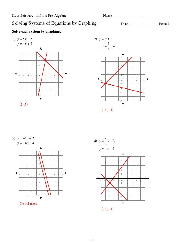 3 1 Solving Systems Of Equations By Graphing Answer Key