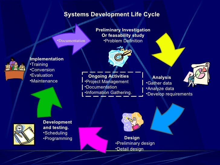 Lifecycle models and methodologies essay