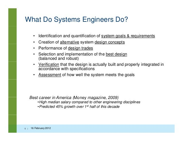 Systems Engineering And Requirements Management In Medical Device Pro