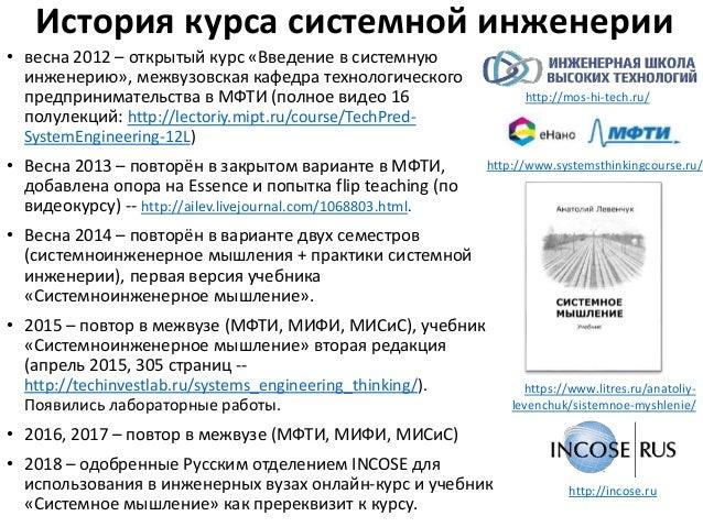 А.Левенчук -- Практики системной инженерии Slide 3