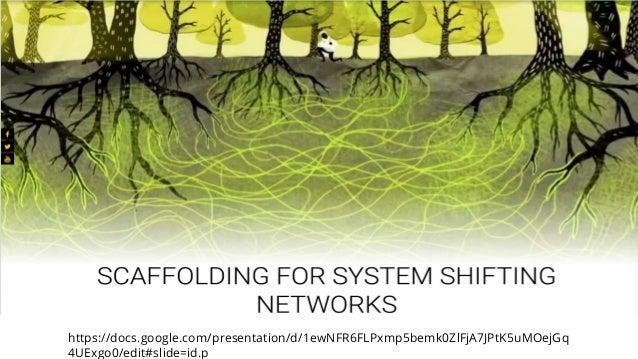 System Shifting Networks September 2019 https://docs.google.com/presentation/d/1ewNFR6FLPxmp5bemk0ZlFjA7JPtK5uMOejGq 4UExg...