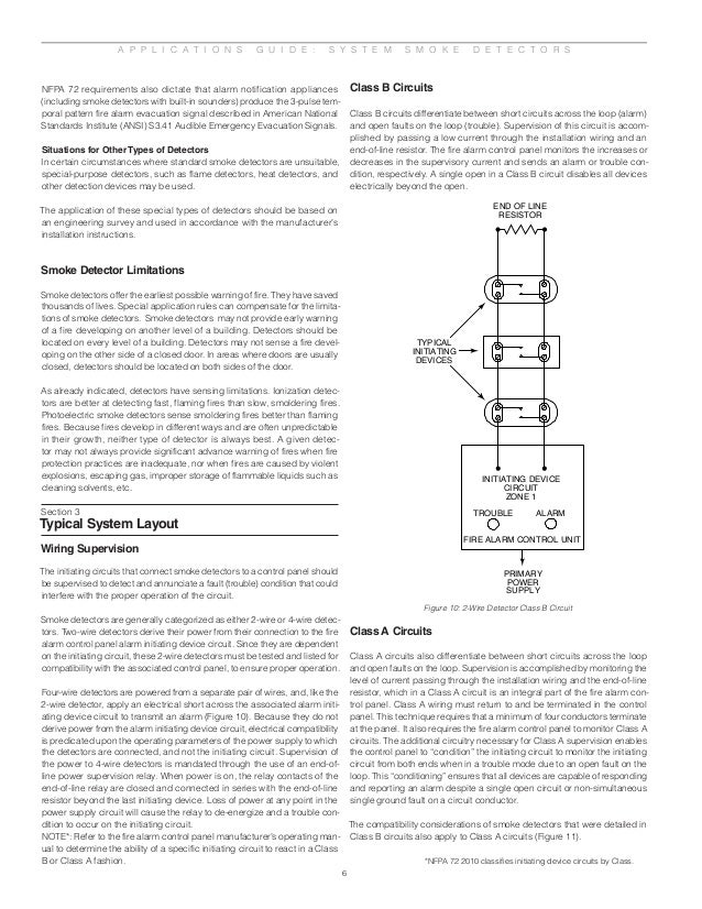 Wiring Smoke Detectors Pictures For Their How To Replace A – Diagrams Boat Wiring Electrical Ocb36104