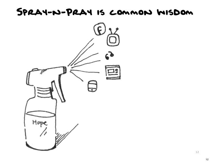 Spray-n-Pray is common wisdom                                12                                     12