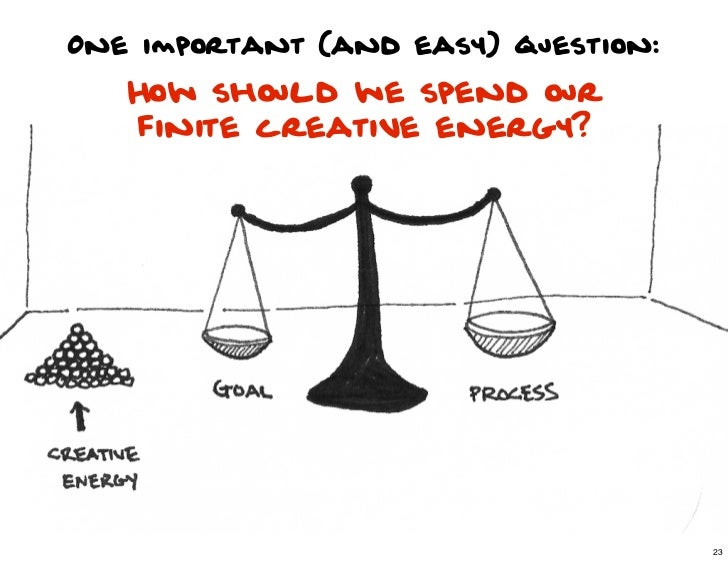 One important (and easy) question:   How should we spend our   finite creative energy?                                    ...