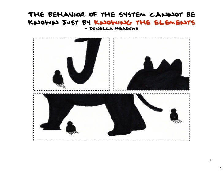The behavior of the system cannot beknown just by knowing the elements            - Donella Meadows                       ...