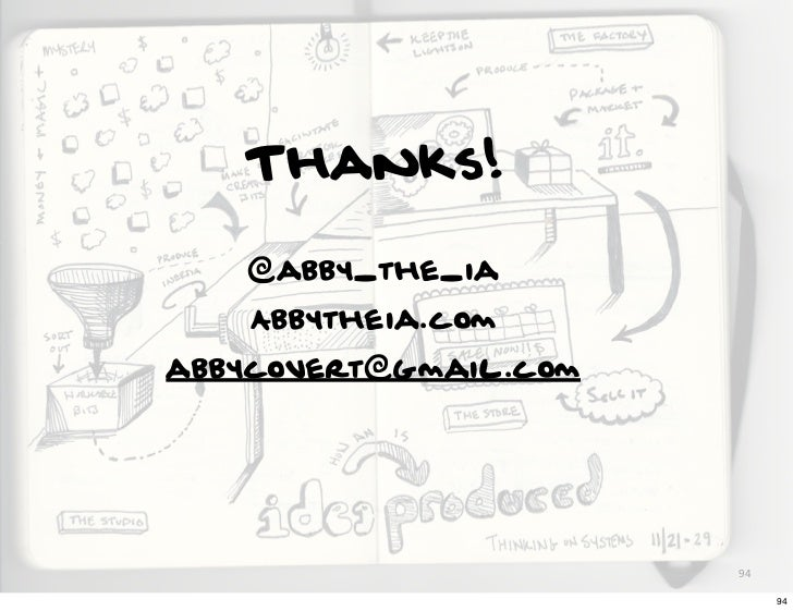 Thanks!   @abby_the_ia    Abbytheia.comabbycovert@gmail.com                       94                            94