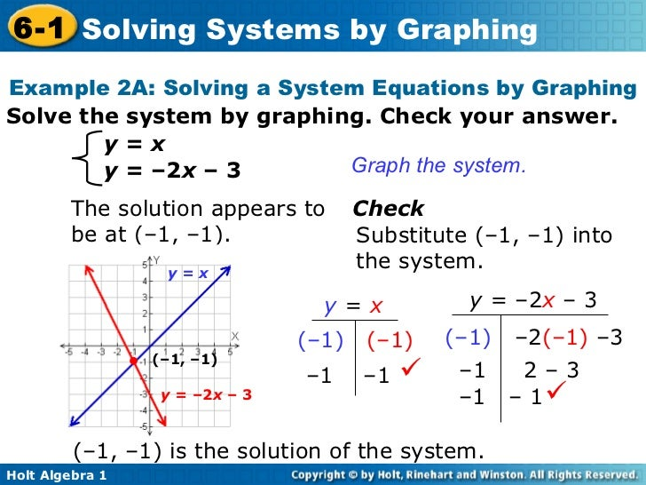 solving systems of equations by graphing worksheet answers - Graphing Systems Of Equations Worksheet