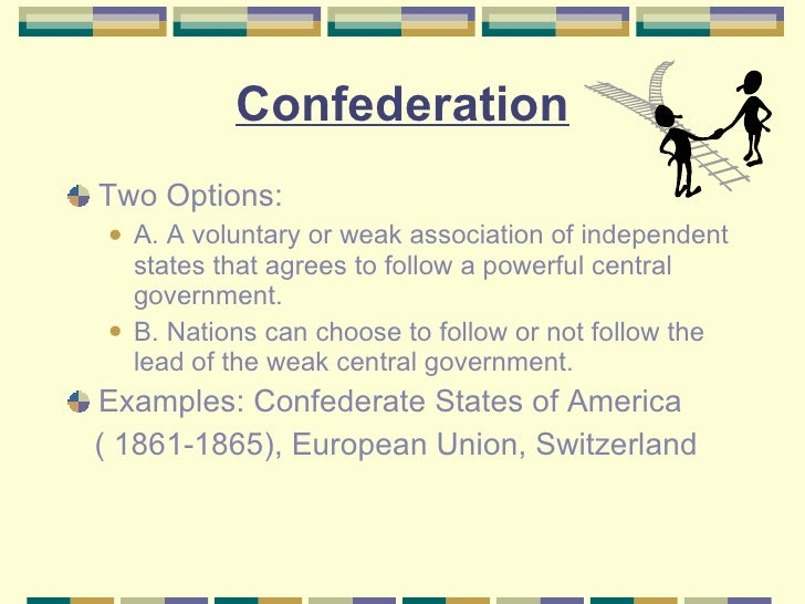 Systems Of Government Powerpoint Unitary Confederation Federalupd
