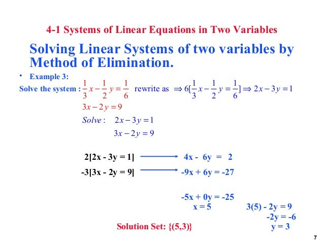 Java Program to Solve any Linear Equations