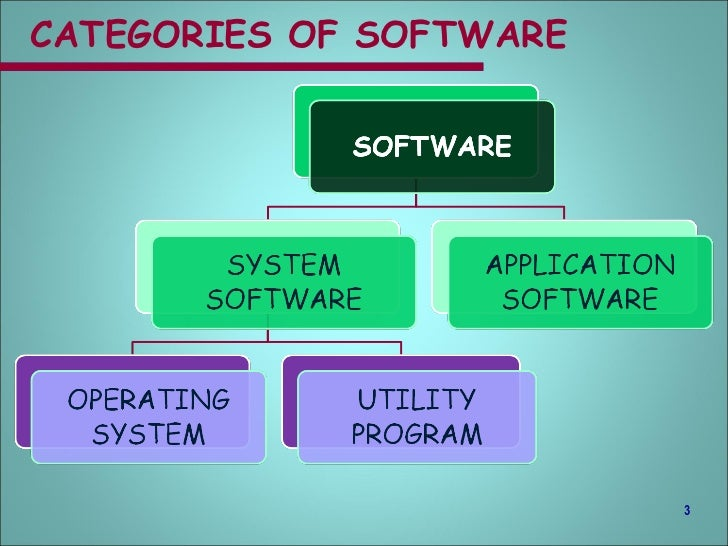 types of operating system software pdf