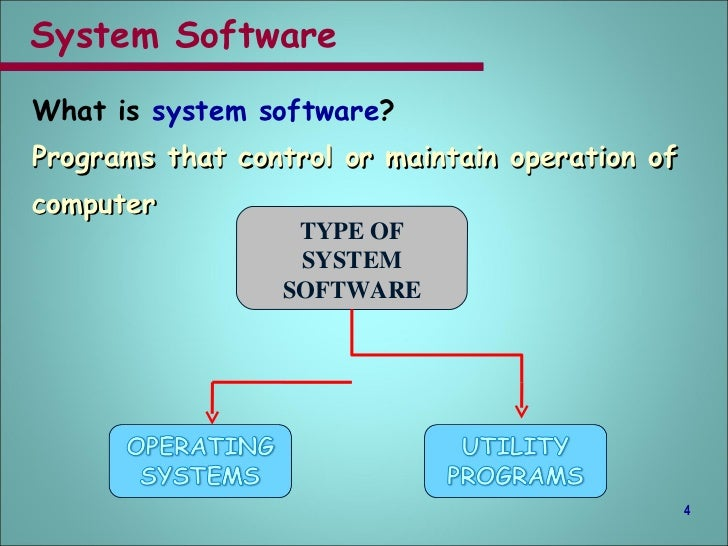 System Software Os And Utility Ggood