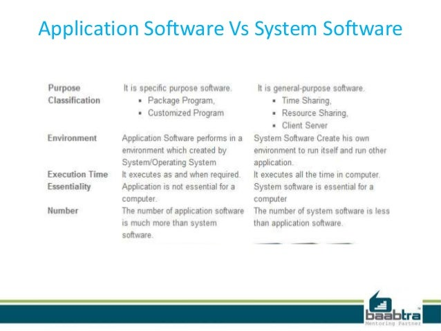 system software application software The journal of systems and software publishes papers covering all aspects of software engineering and related hardware-software-systems issues all.