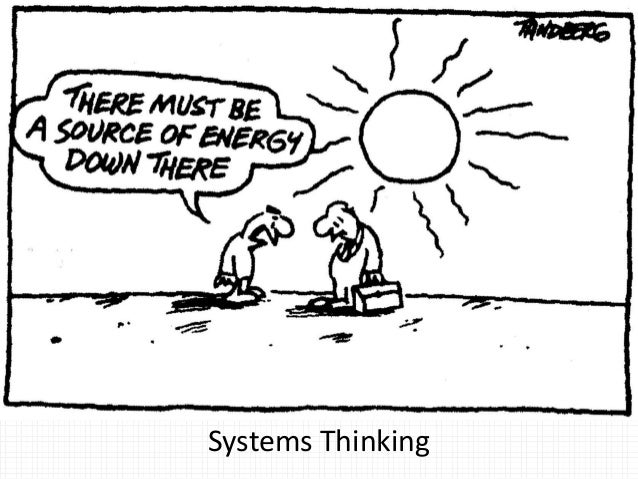 Systems Thinking Exercise