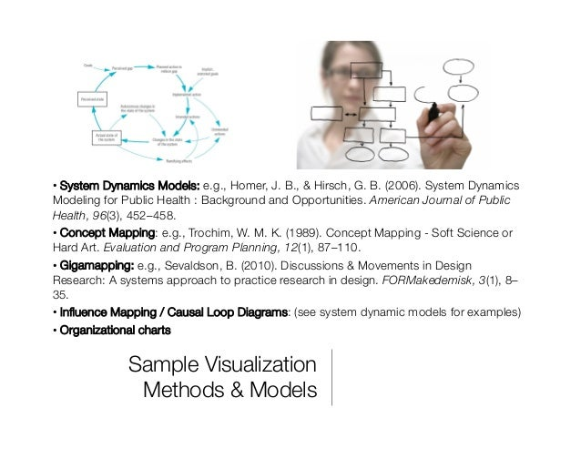 Sample Visualization Methods & Models •System Dynamics Models: e.g., Homer, J. B., & Hirsch, G. B. (2006). System Dynamic...