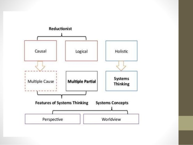 7- 189 Decision Making Programmed Decision • Routine, virtually automatic decision making that follows established rules o...