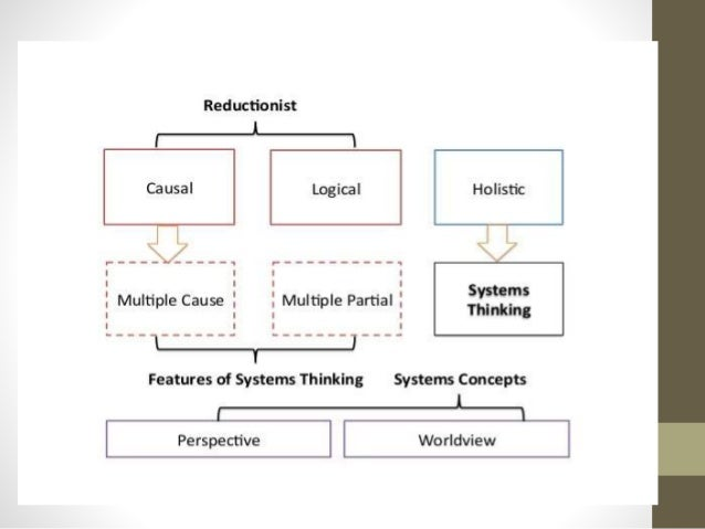 7- 197 The Administrative Model Administrative Model of Decision Making • Bounded rationality • There is a large number of...