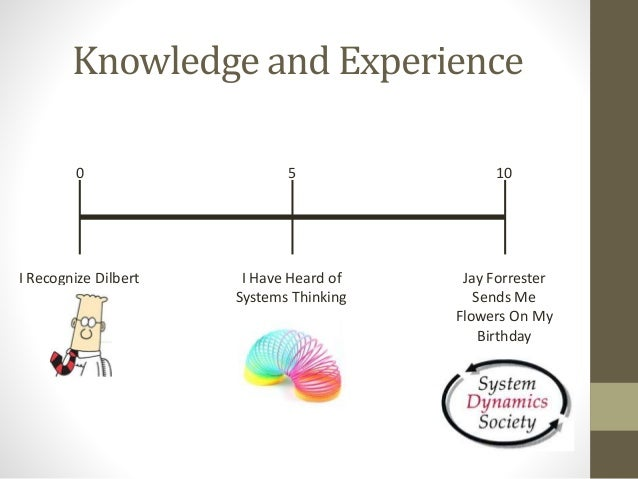 Knowledge and Experience 0 5 10 I Recognize Dilbert I Have Heard of Systems Thinking Jay Forrester Sends Me Flowers On My ...