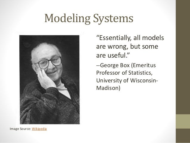 """""""Seek and Destroy"""" Model Is this system really that simple?"""
