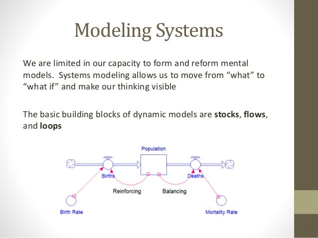 Systems Thinking- Strategic Overlook of Organisation