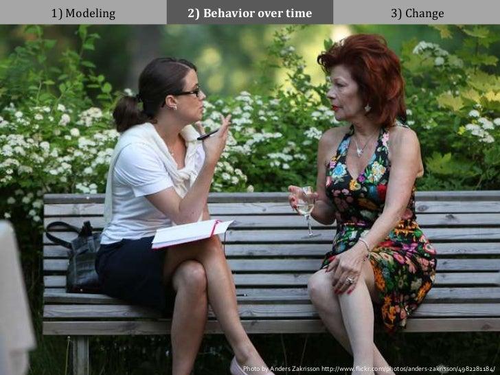 1) Modeling   2) Behavior over time                                    3) Change#IAS12 - @johannakoll             Photo by...