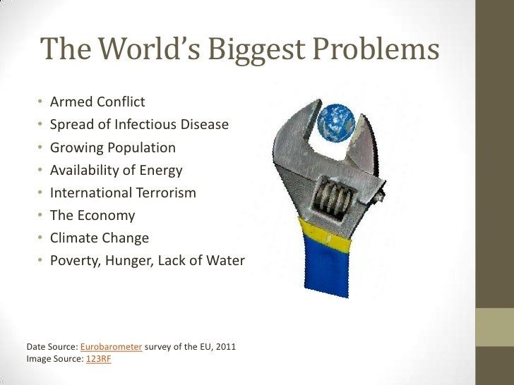 The World's Biggest Problems  •   Armed Conflict  •   Spread of Infectious Disease  •   Growing Population  •   Availabili...