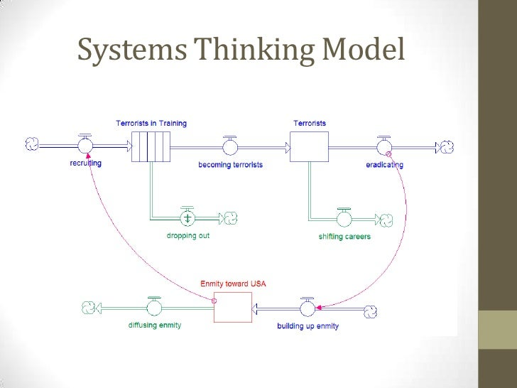 systems thinking The basic managerial idea introduced by systems thinking, is that to manage a system effectively, you might focus on the interactions of the parts rather than their.