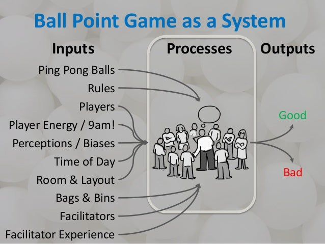 Ball Point Game as a System Inputs Processes Outputs Ping Pong Balls Perceptions / Biases Rules Players Player Energy / 9a...