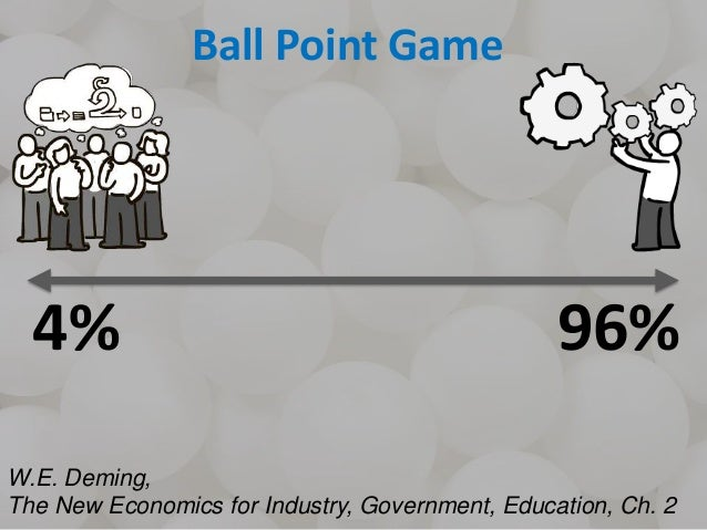 Ball Point Game W.E. Deming, The New Economics for Industry, Government, Education, Ch. 2 96%4%