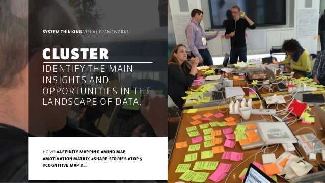SYSTEM THINKING VISUAL FRAMEWORKS CLUSTER IDENTIFY THE MAIN INSIGHTS AND OPPORTUNITIES IN THE LANDSCAPE OF DATA. HOW? #AFF...