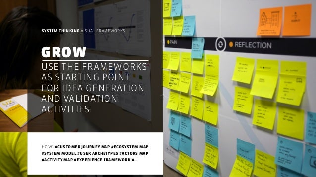 SYSTEM THINKING VISUAL FRAMEWORKS GROW USE THE FRAMEWORKS AS STARTING POINT FOR IDEA GENERATION AND VALIDATION ACTIVITIES....